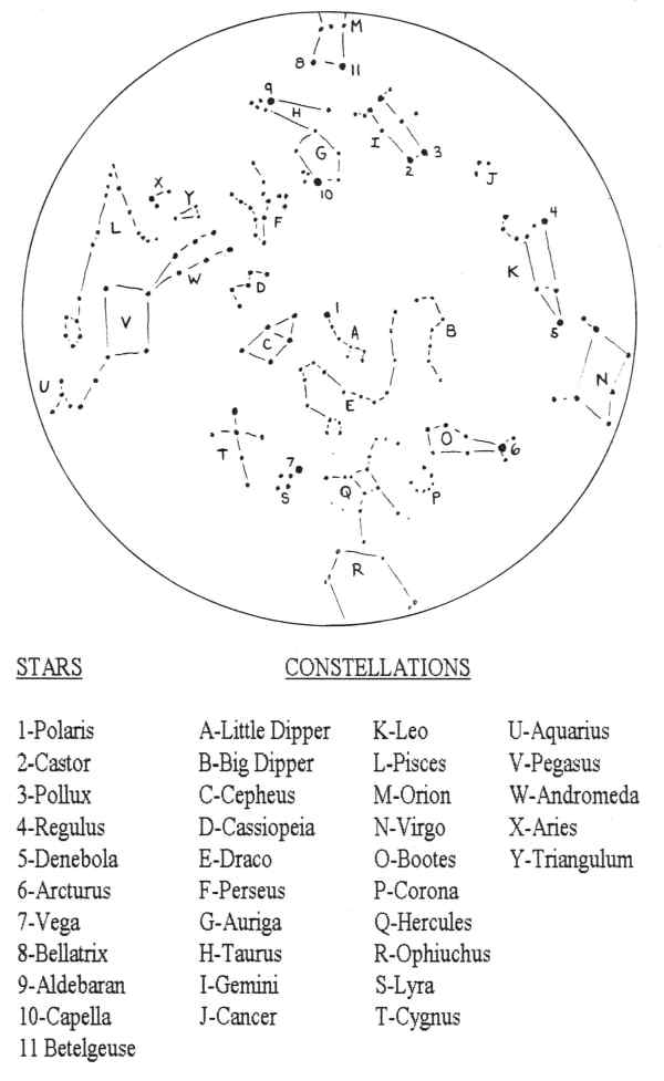 Stars, Not Constellations – OPEN Mike